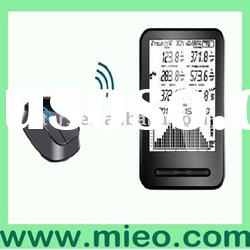 HA101 electricity energy meter