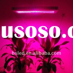 LED grow lighting for agriculture