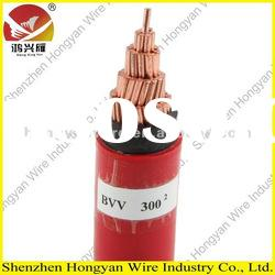 PVC Insulated Power Cable(0.6/1KV,Single Core)