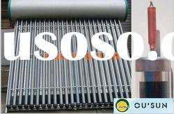 Pressurized Heat Pipe Home Heating System