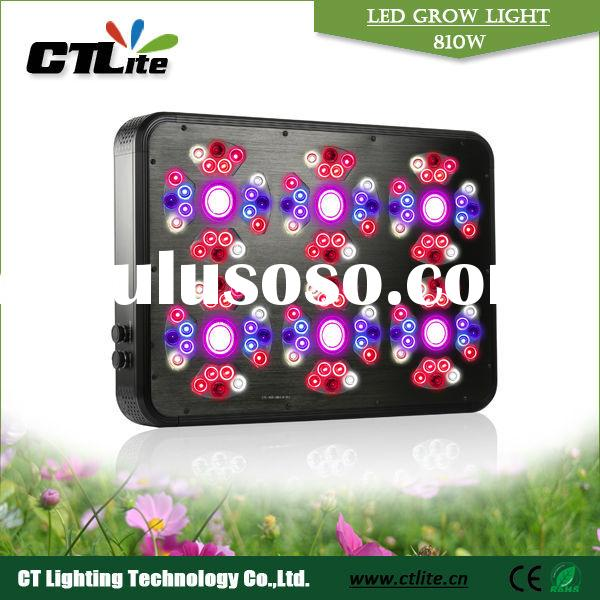 scientific name of fruits led grow light online shopping hong kong