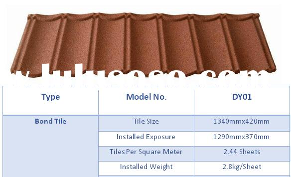New Roof Tiles New Roof Tiles Manufacturers In Lulusoso