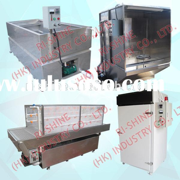 RS1001 CE Certificate water transfer printing tank /hydrographic tank/hydro dipping tank