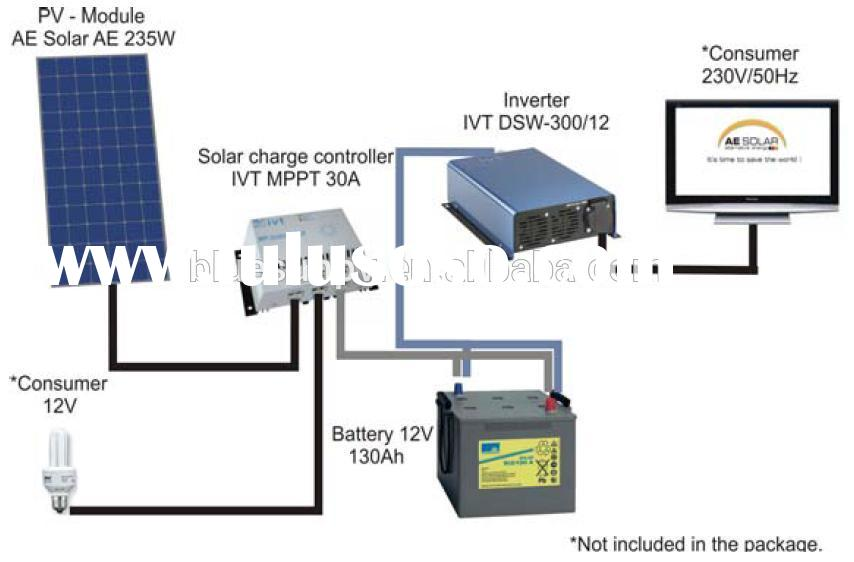 Bluesun high quality easy install 1500w off-grid solar panel kits for home grid system